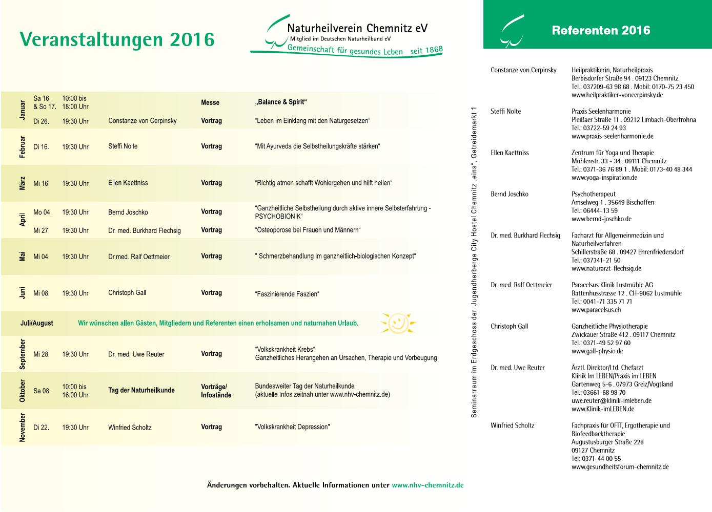 Jahresübersicht 2016